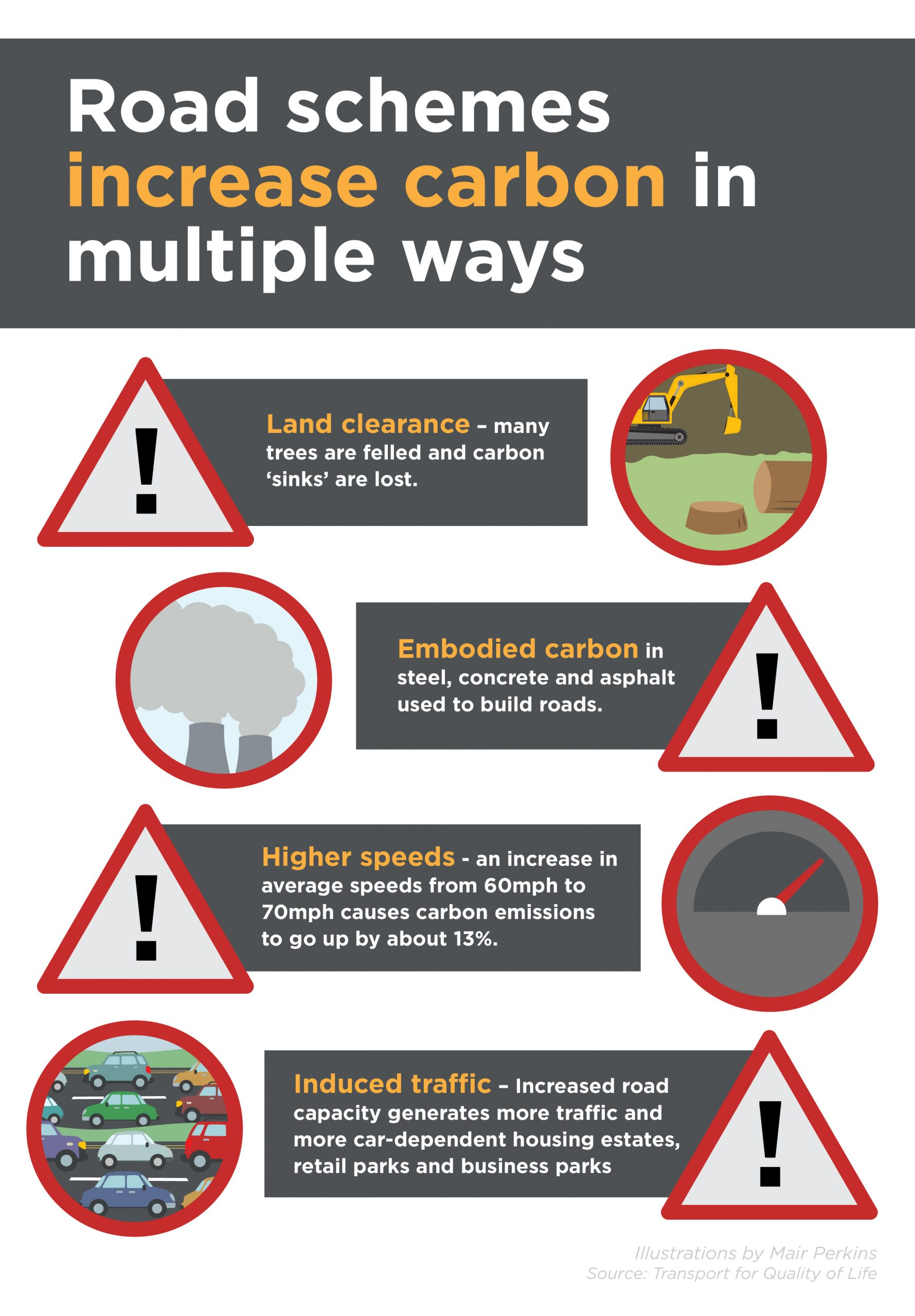 The multiple ways that road schemes increase carbon emmissions.